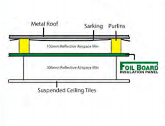 Suspended Ceiling - Installation Guide - Foilboard Insulation Systems