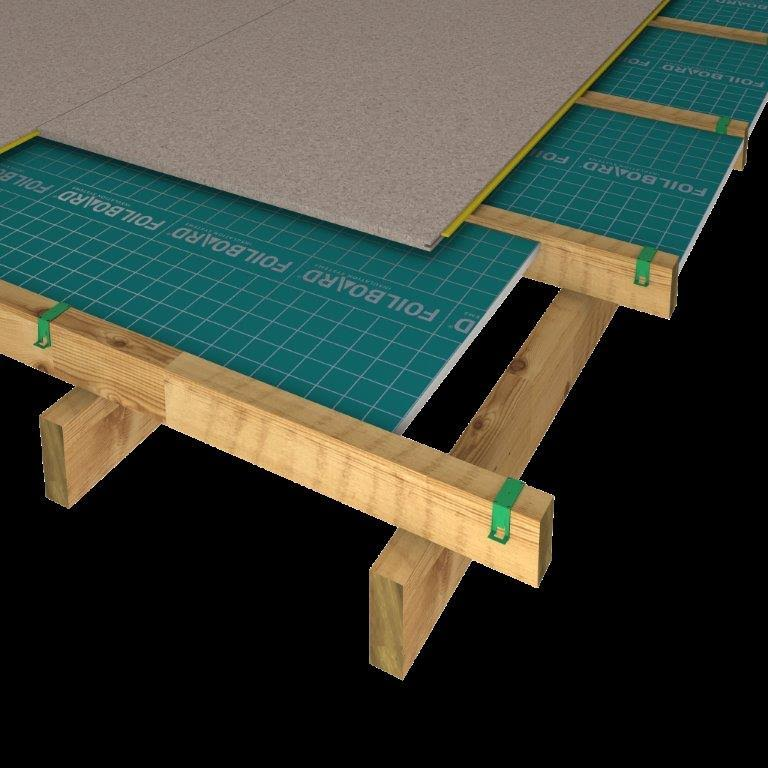 5 Key Benefits of Underfloor Insulation